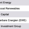 preview green energy investors